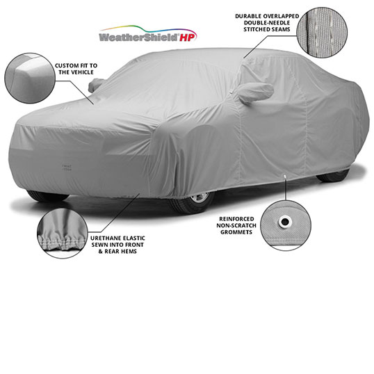 However Ed Car Covers Do Not Provide The Plete Protection As You Will See Is There An Alternative When It Es To